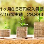 早期退職を優先、お金の不安はずっと解消されないだろうが、とにかく・・・