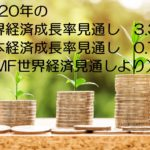 世界経済の成長率見通しから、投資先を考える。